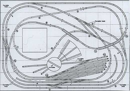 marklin turntable wiring diagram  hon3 turntable  on30 turntable  peco turntable  bachmann